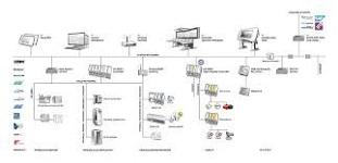 ABB 800xA IndustrialIT